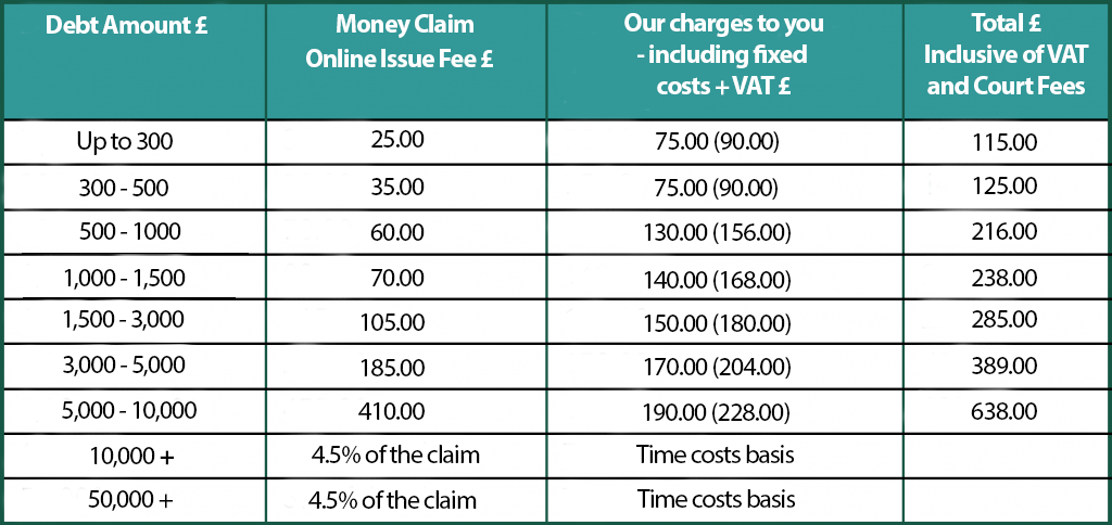 DCB Legal price list